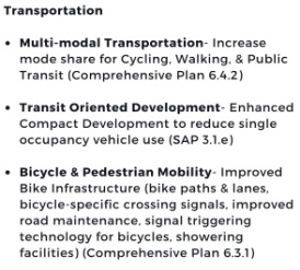 Bloomington Trans sector plans