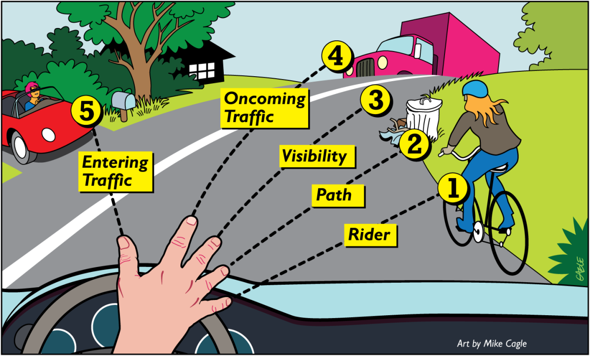 The Right-Hand Rule for Passing a Bike